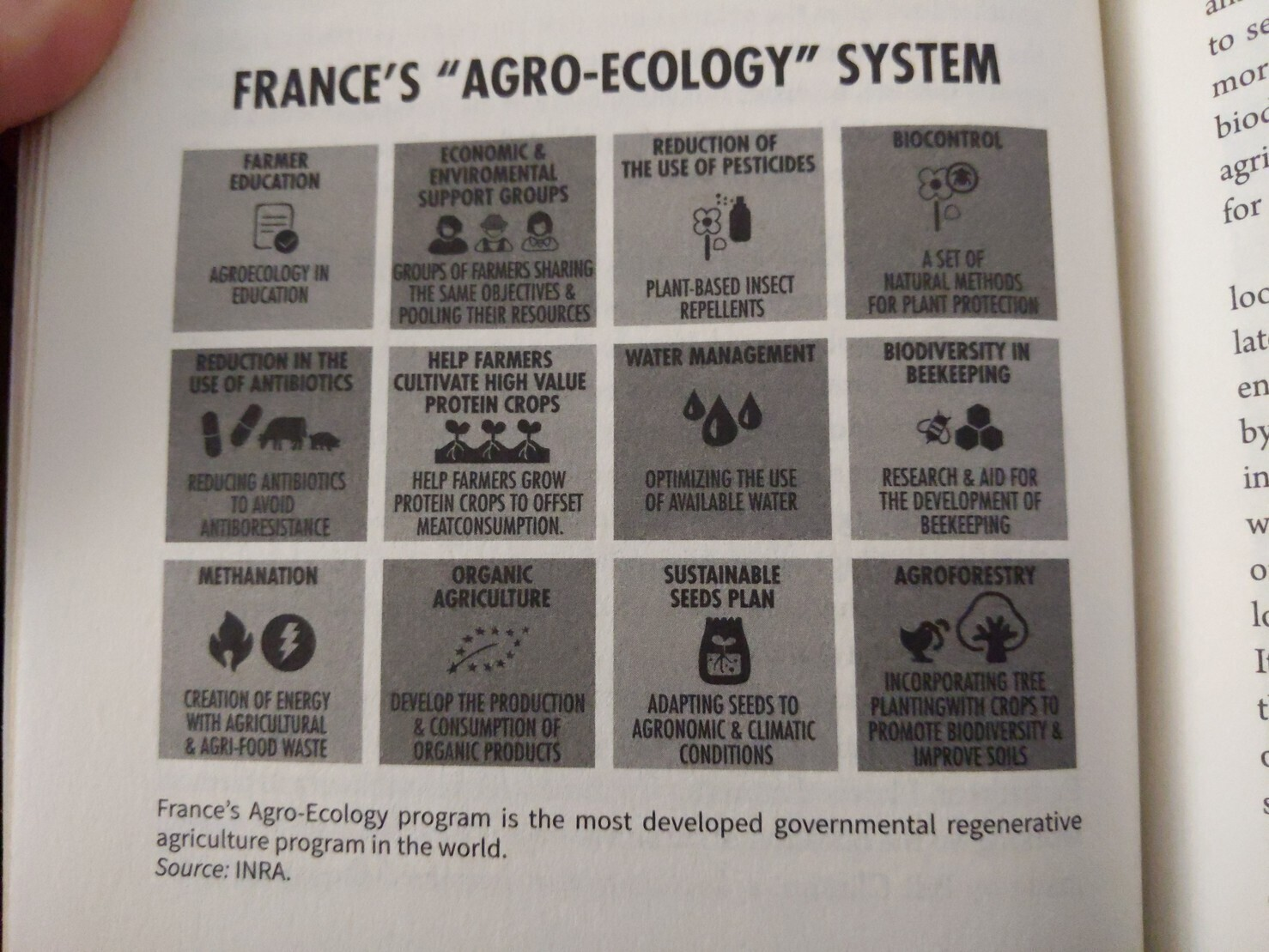 A 12-box plan of France's agro-ecology system.